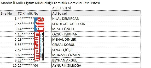 İŞTE İŞ-KUR Mardin Listesi