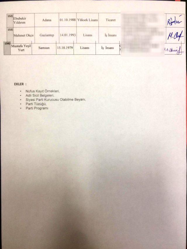 İŞTE Ahmet Davutoğlu'nun Kurucular Kurulu listesi