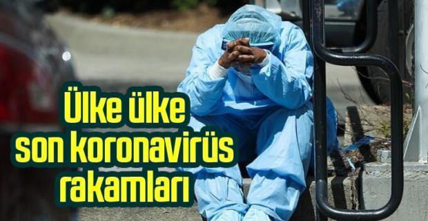 Dünya genelinde ülke ülke son koronavirüs rakamları