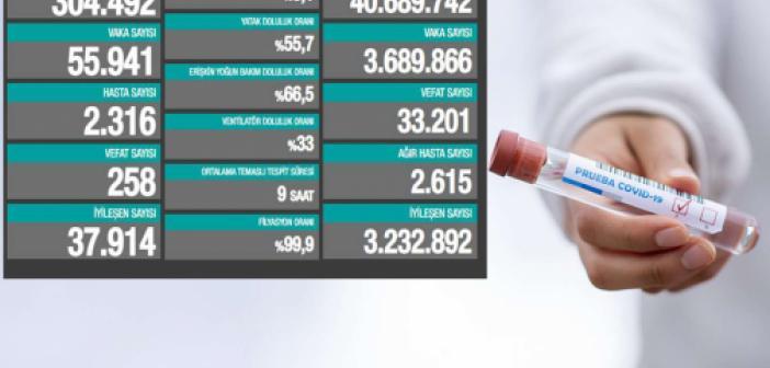 SON DAKİKA: 8 Nisan bugünkü koronavirüs tablosu, vaka sayısı açıklandı! Sağlık Bakanlığı güncel corona ölü sayısında son durum