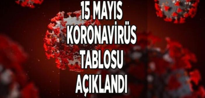 15 Mayıs Koronavirüs tablosu! Koronavirüsten bugün kaç kişi öldü?